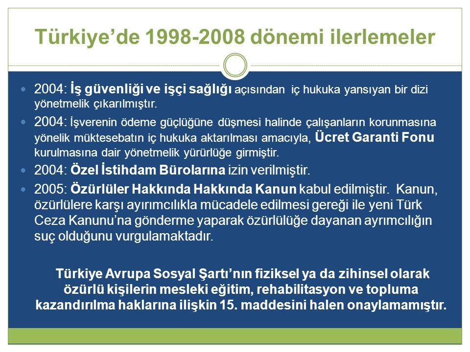 Türkiye'de 1998-2008 dönemi ilerlemeler  2004: İş güvenliği ve işçi sağlığı açısından iç hukuka yansıyan bir dizi yönetmelik çıkarılmıştır.