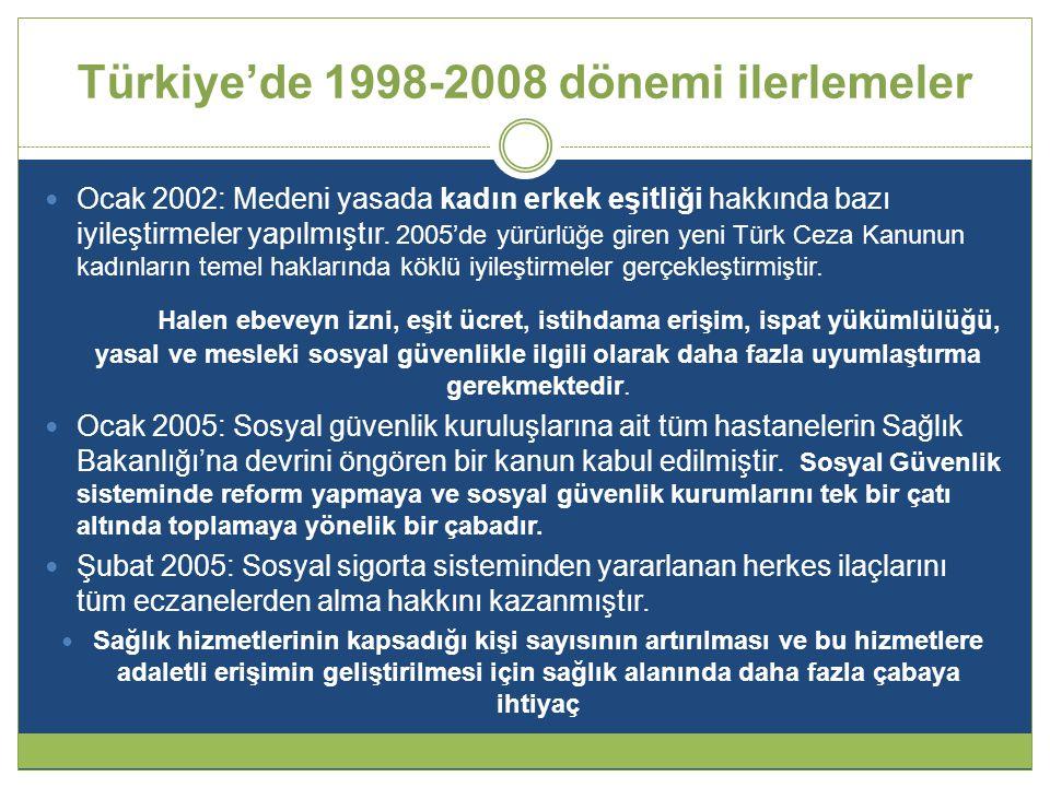 Türkiye'de 1998-2008 dönemi ilerlemeler  Ocak 2002: Medeni yasada kadın erkek eşitliği hakkında bazı iyileştirmeler yapılmıştır.