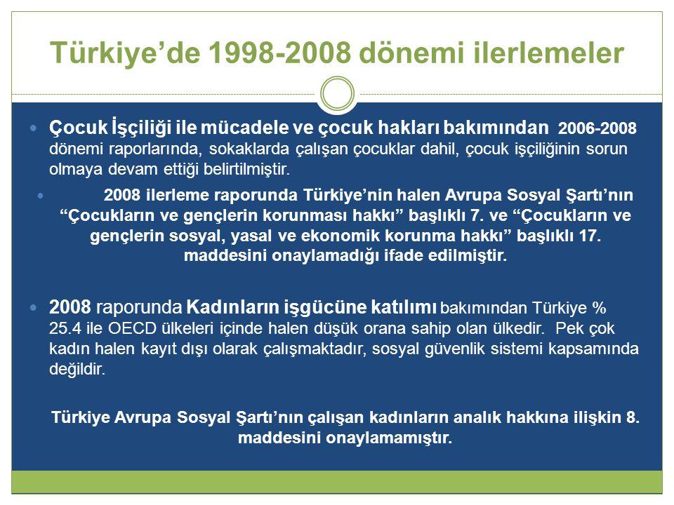 Türkiye'de 1998-2008 dönemi ilerlemeler  Çocuk İşçiliği ile mücadele ve çocuk hakları bakımından 2006-2008 dönemi raporlarında, sokaklarda çalışan çocuklar dahil, çocuk işçiliğinin sorun olmaya devam ettiği belirtilmiştir.