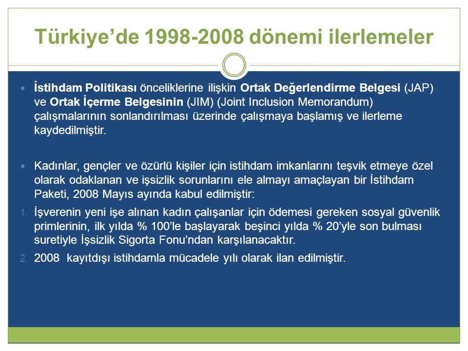 Türkiye'de 1998-2008 dönemi ilerlemeler  İstihdam Politikası önceliklerine ilişkin Ortak Değerlendirme Belgesi (JAP) ve Ortak İçerme Belgesinin (JIM) (Joint Inclusion Memorandum) çalışmalarının sonlandırılması üzerinde çalışmaya başlamış ve ilerleme kaydedilmiştir.