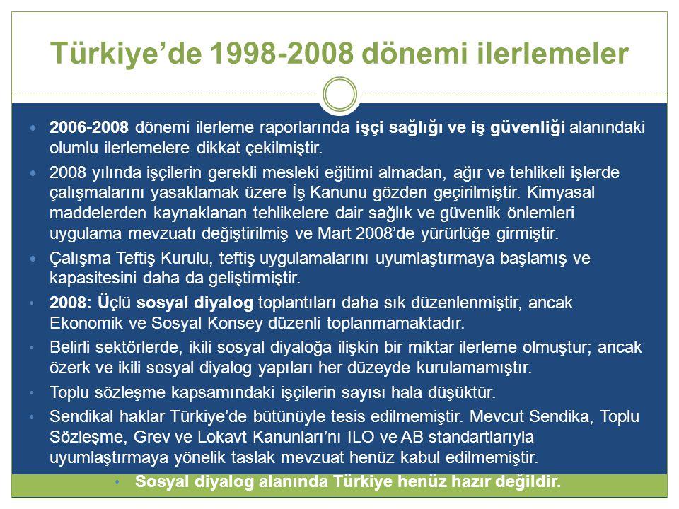 Türkiye'de 1998-2008 dönemi ilerlemeler  2006-2008 dönemi ilerleme raporlarında işçi sağlığı ve iş güvenliği alanındaki olumlu ilerlemelere dikkat çekilmiştir.