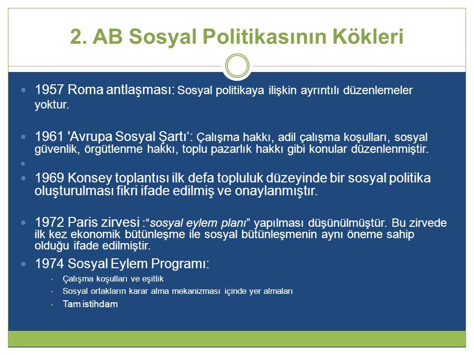 2. AB Sosyal Politikasının Kökleri  1957 Roma antlaşması: Sosyal politikaya ilişkin ayrıntılı düzenlemeler yoktur.  1961 'Avrupa Sosyal Şartı': Çalı