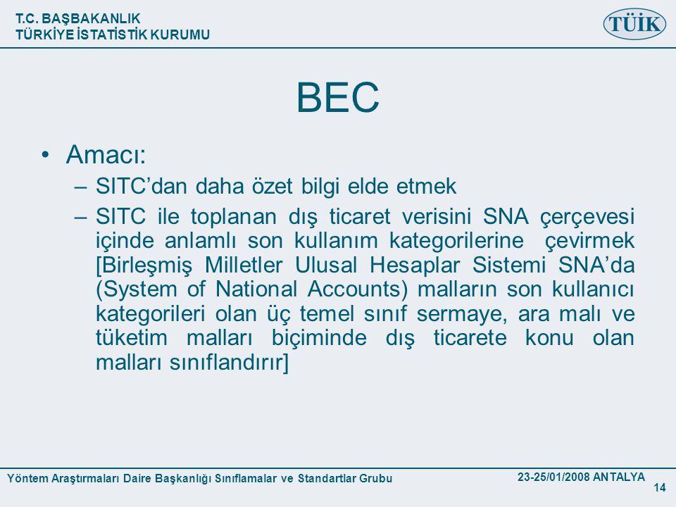 T.C. BAŞBAKANLIK TÜRKİYE İSTATİSTİK KURUMU Yöntem Araştırmaları Daire Başkanlığı Sınıflamalar ve Standartlar Grubu 23-25/01/2008 ANTALYA 14 BEC •Amacı
