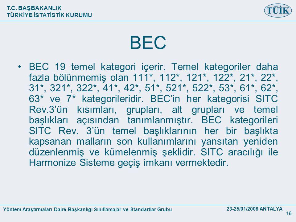 T.C. BAŞBAKANLIK TÜRKİYE İSTATİSTİK KURUMU Yöntem Araştırmaları Daire Başkanlığı Sınıflamalar ve Standartlar Grubu 23-25/01/2008 ANTALYA 15 BEC •BEC 1