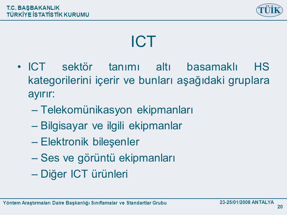 T.C. BAŞBAKANLIK TÜRKİYE İSTATİSTİK KURUMU Yöntem Araştırmaları Daire Başkanlığı Sınıflamalar ve Standartlar Grubu 23-25/01/2008 ANTALYA 20 ICT •ICT s