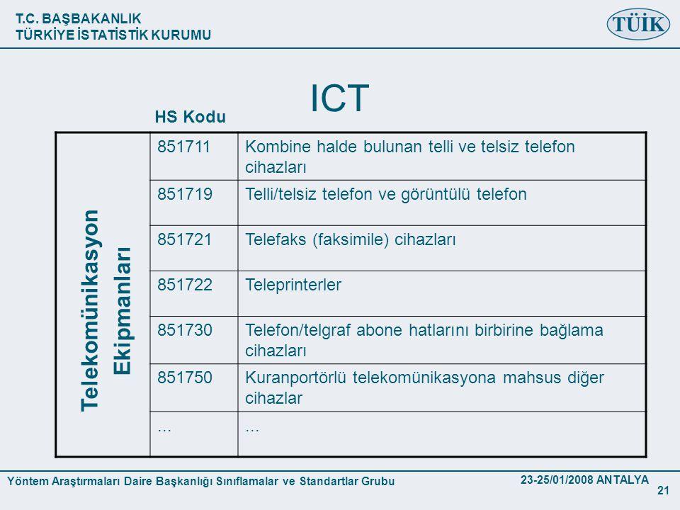 T.C. BAŞBAKANLIK TÜRKİYE İSTATİSTİK KURUMU Yöntem Araştırmaları Daire Başkanlığı Sınıflamalar ve Standartlar Grubu 23-25/01/2008 ANTALYA 21 ICT 851711