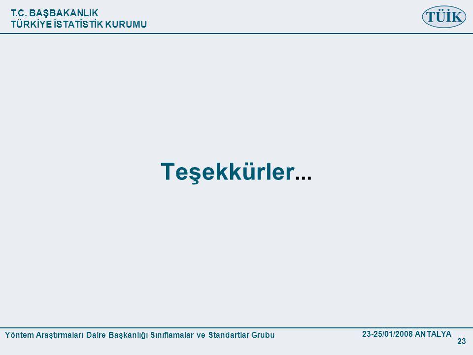 T.C. BAŞBAKANLIK TÜRKİYE İSTATİSTİK KURUMU Yöntem Araştırmaları Daire Başkanlığı Sınıflamalar ve Standartlar Grubu 23-25/01/2008 ANTALYA 23 Teşekkürle