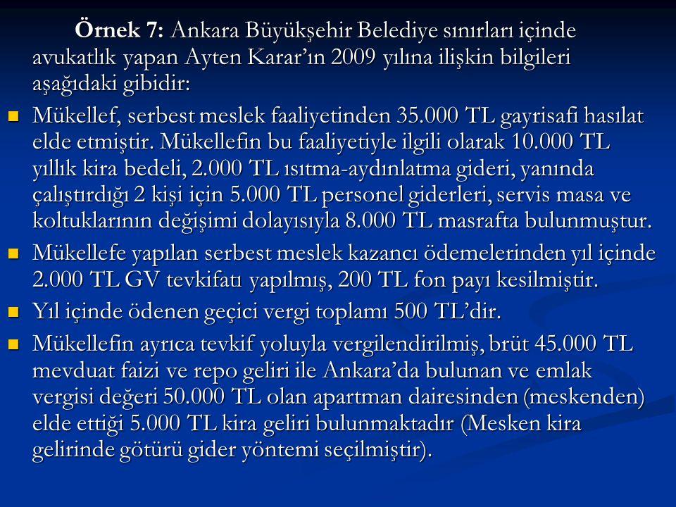 Örnek 7: Ankara Büyükşehir Belediye sınırları içinde avukatlık yapan Ayten Karar'ın 2009 yılına ilişkin bilgileri aşağıdaki gibidir:  Mükellef, serbest meslek faaliyetinden 35.000 TL gayrisafi hasılat elde etmiştir.