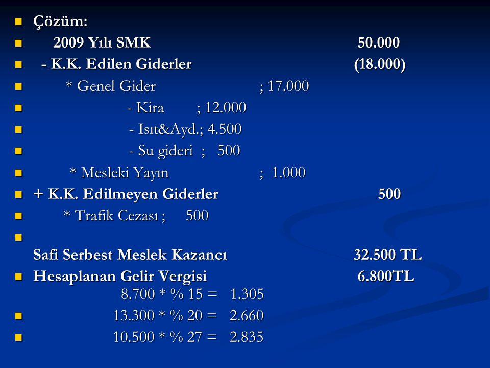  Çözüm:  2009 Yılı SMK50.000  - K.K.