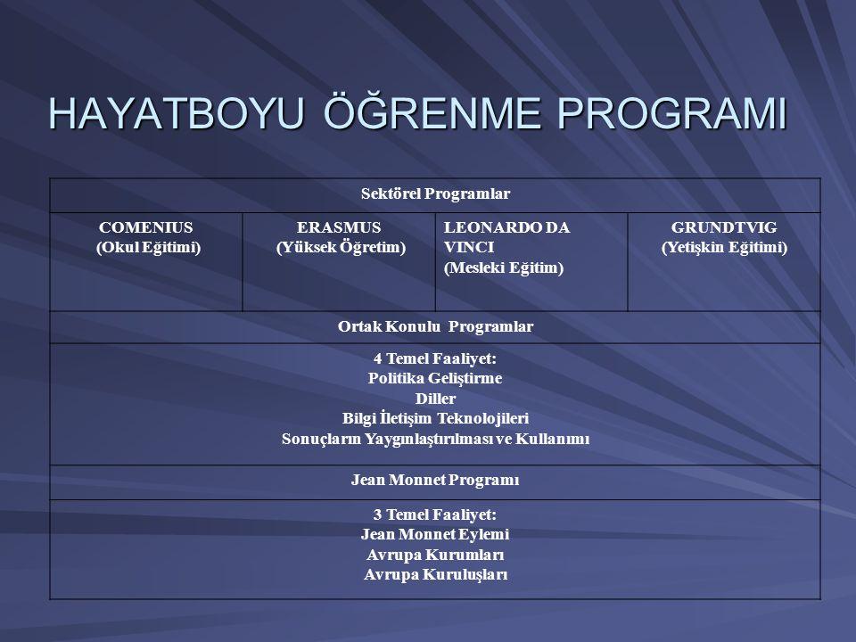 HAYATBOYU ÖĞRENME PROGRAMI Sektörel Programlar COMENIUS (Okul Eğitimi) ERASMUS (Yüksek Öğretim) LEONARDO DA VINCI (Mesleki Eğitim) GRUNDTVIG (Yetişkin