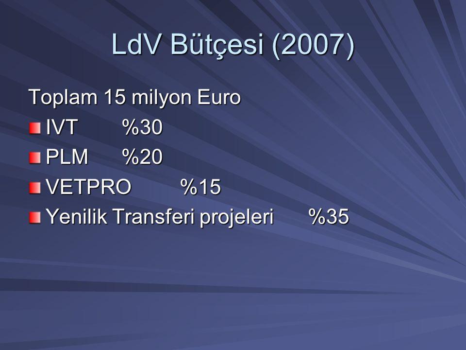 LdV Bütçesi (2007) Toplam 15 milyon Euro IVT %30 PLM %20 VETPRO %15 Yenilik Transferi projeleri%35