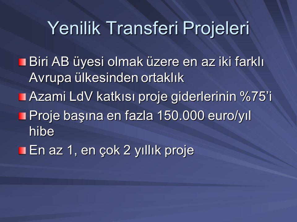 Yenilik Transferi Projeleri Biri AB üyesi olmak üzere en az iki farklı Avrupa ülkesinden ortaklık Azami LdV katkısı proje giderlerinin %75'i Proje baş