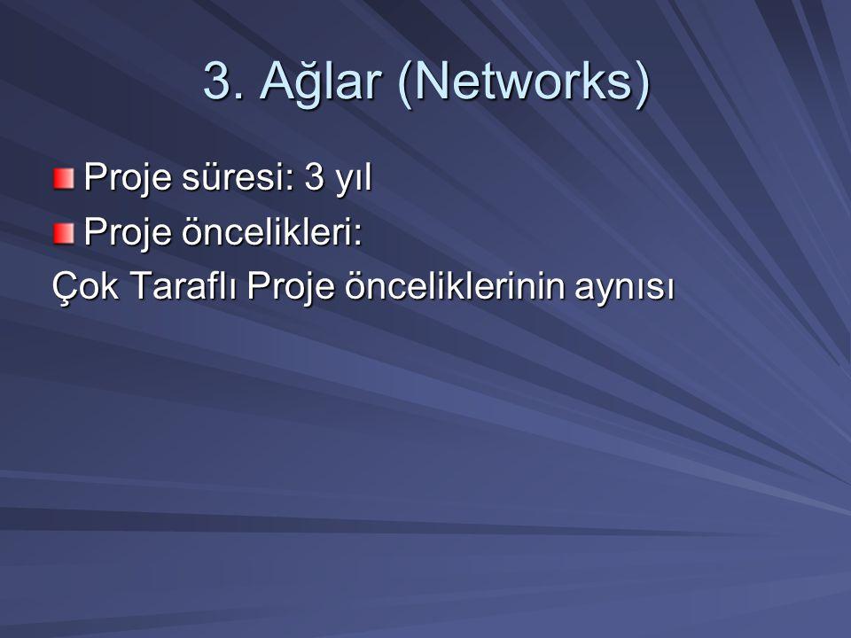 3. Ağlar (Networks) Proje süresi: 3 yıl Proje öncelikleri: Çok Taraflı Proje önceliklerinin aynısı