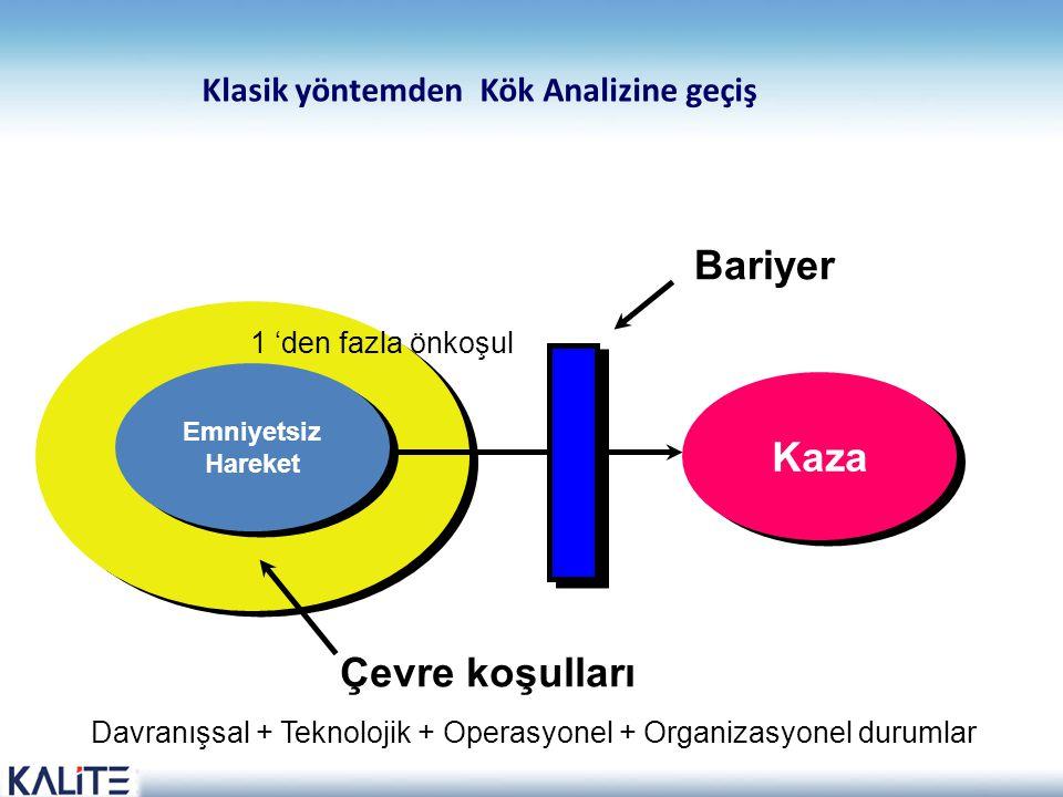 Emniyetsiz Hareket Emniyetsiz Hareket Kaza Çevre koşulları Bariyer Klasik yöntemden Kök Analizine geçiş Davranışsal + Teknolojik + Operasyonel + Organizasyonel durumlar 1 'den fazla önkoşul