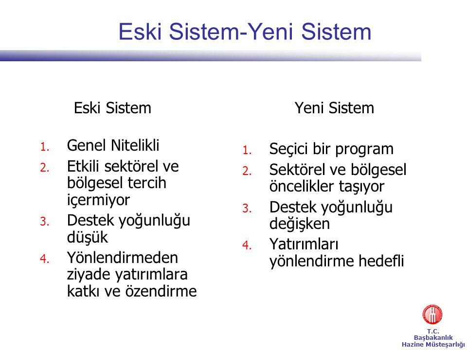 T.C.Başbakanlık Hazine Müsteşarlığı Eski Sistem-Yeni Sistem Eski Sistem 1.