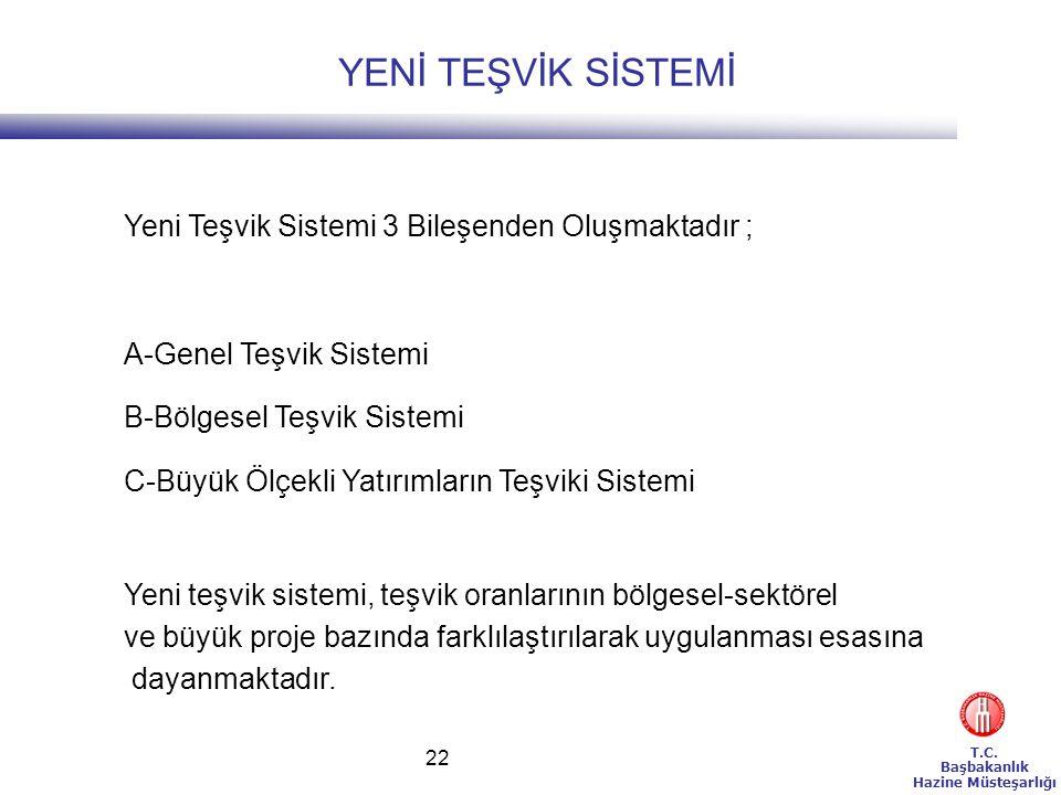 T.C. Başbakanlık Hazine Müsteşarlığı 22 Yeni Teşvik Sistemi 3 Bileşenden Oluşmaktadır ; A-Genel Teşvik Sistemi B-Bölgesel Teşvik Sistemi C-Büyük Ölçek