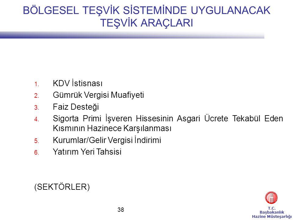 T.C.Başbakanlık Hazine Müsteşarlığı 38 BÖLGESEL TEŞVİK SİSTEMİNDE UYGULANACAK TEŞVİK ARAÇLARI 1.