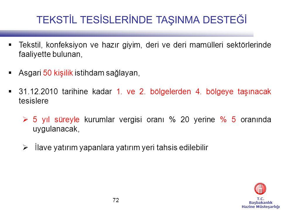 T.C. Başbakanlık Hazine Müsteşarlığı 72  Tekstil, konfeksiyon ve hazır giyim, deri ve deri mamülleri sektörlerinde faaliyette bulunan,  Asgari 50 ki