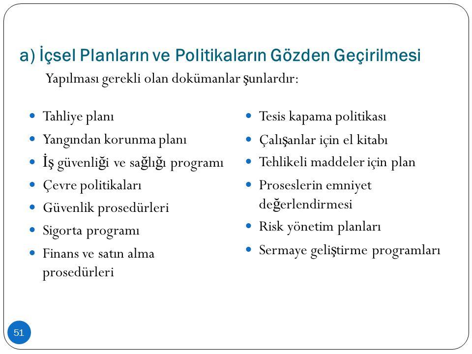 a) İçsel Planların ve Politikaların Gözden Geçirilmesi 51  Tahliye planı  Yangından korunma planı  İş güvenli ğ i ve sa ğ lı ğ ı programı  Çevre p