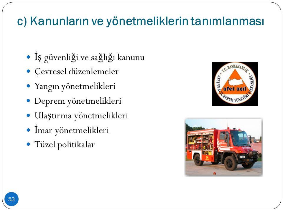 c) Kanunların ve yönetmeliklerin tanımlanması 53  İş güvenli ğ i ve sa ğ lı ğ ı kanunu  Çevresel düzenlemeler  Yangın yönetmelikleri  Deprem yönet