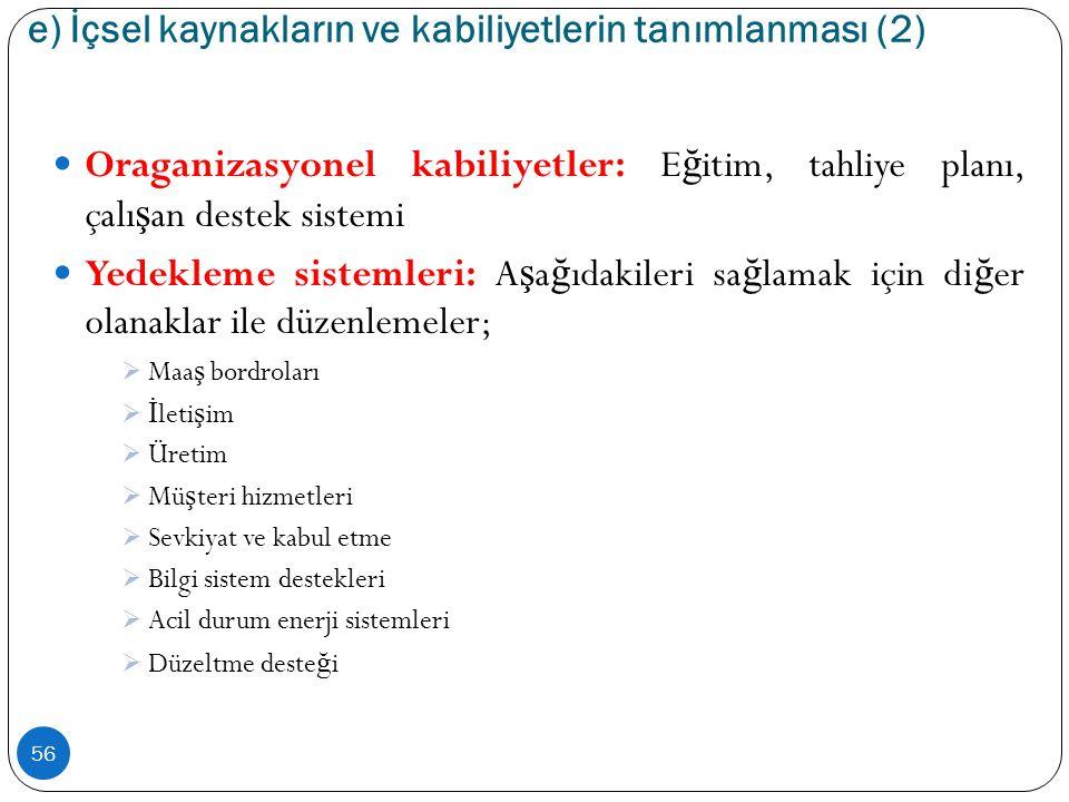 e) İçsel kaynakların ve kabiliyetlerin tanımlanması (2) 56  Oraganizasyonel kabiliyetler: E ğ itim, tahliye planı, çalı ş an destek sistemi  Yedekle