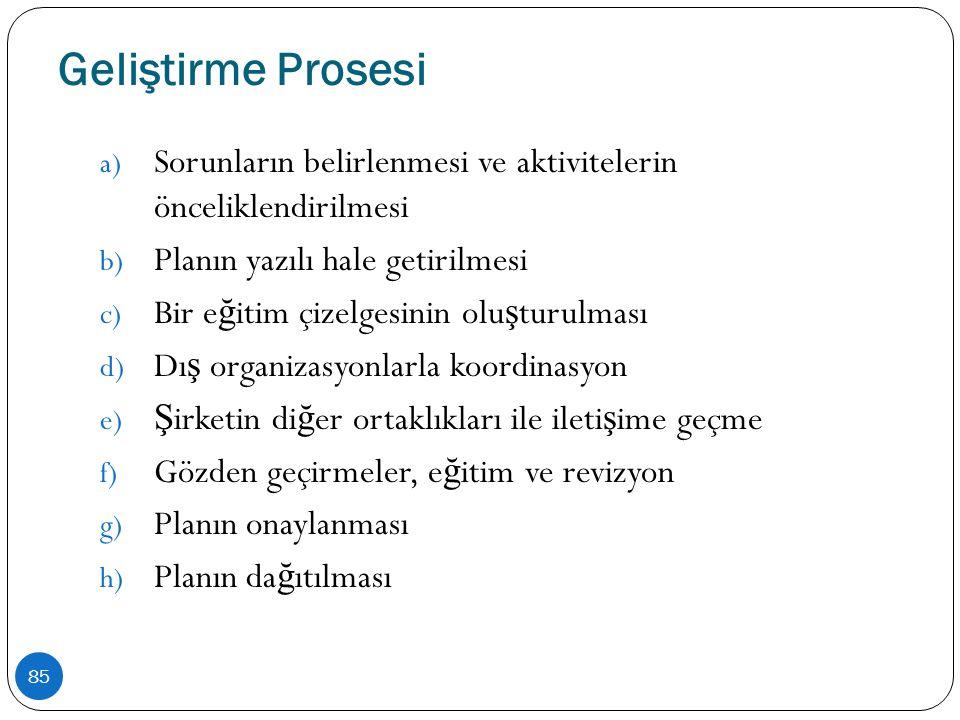 Geliştirme Prosesi 85 a) Sorunların belirlenmesi ve aktivitelerin önceliklendirilmesi b) Planın yazılı hale getirilmesi c) Bir e ğ itim çizelgesinin o