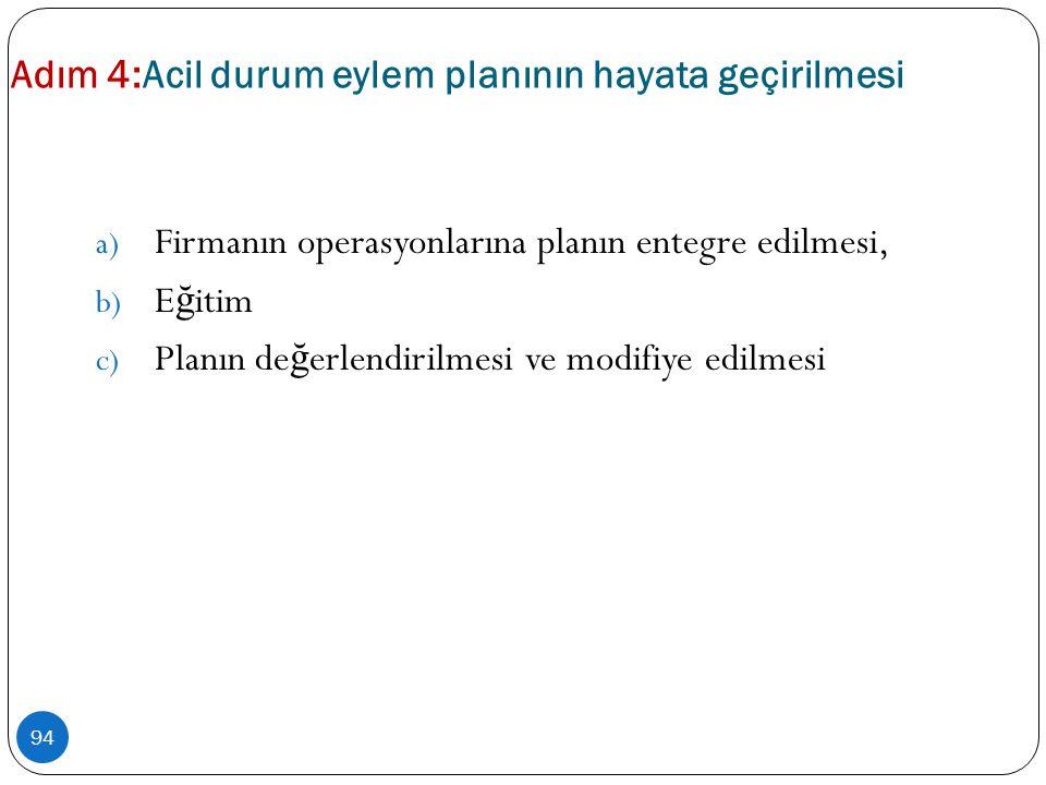 Adım 4:Acil durum eylem planının hayata geçirilmesi 94 a) Firmanın operasyonlarına planın entegre edilmesi, b) E ğ itim c) Planın de ğ erlendirilmesi