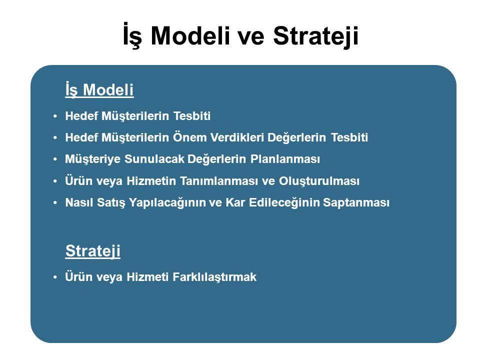 İş Modeli ve Strateji İş Modeli •Hedef Müşterilerin Tesbiti •Hedef Müşterilerin Önem Verdikleri Değerlerin Tesbiti •Müşteriye Sunulacak Değerlerin Pla