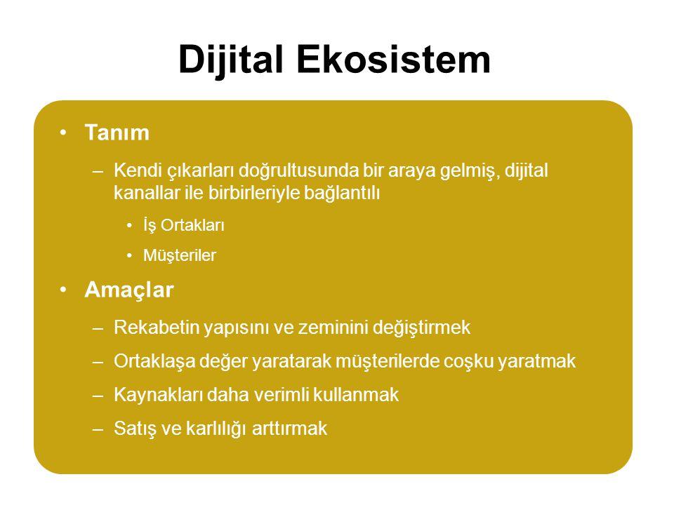 Dijital Ekosistem •Tanım –Kendi çıkarları doğrultusunda bir araya gelmiş, dijital kanallar ile birbirleriyle bağlantılı •İş Ortakları •Müşteriler •Ama