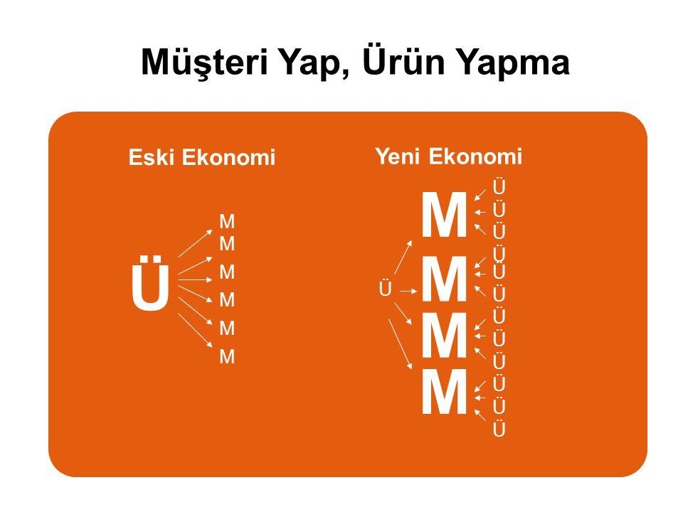 Müşteri Yap, Ürün Yapma Eski Ekonomi Ü M M M M M M Ü M M M M Ü Ü Ü Ü Ü Ü Ü Ü Ü Ü Ü Ü Yeni Ekonomi