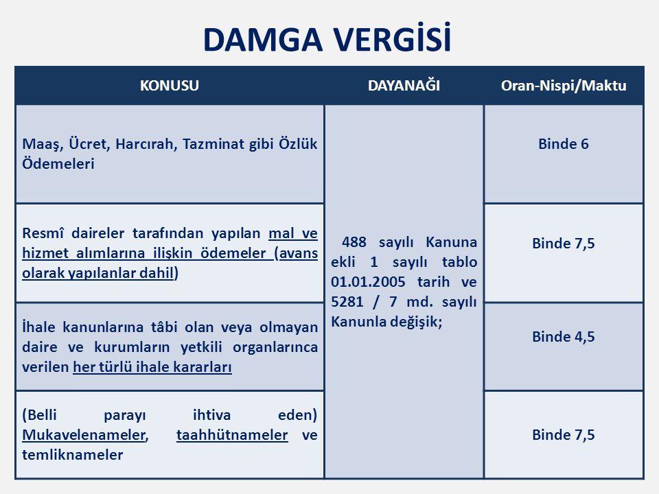 DAMGA VERGİSİ KONUSUDAYANAĞIOran-Nispi/Maktu Maaş, Ücret, Harcırah, Tazminat gibi Özlük Ödemeleri 488 sayılı Kanuna ekli 1 sayılı tablo 01.01.2005 tar