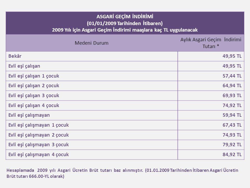 Hesaplamada 2009 yılı Asgari Ücretin Brüt tutarı baz alınmıştır. (01.01.2009 Tarihinden İtibaren Asgari Ücretin Brüt tutarı 666.00-YL olarak) ASGARİ G