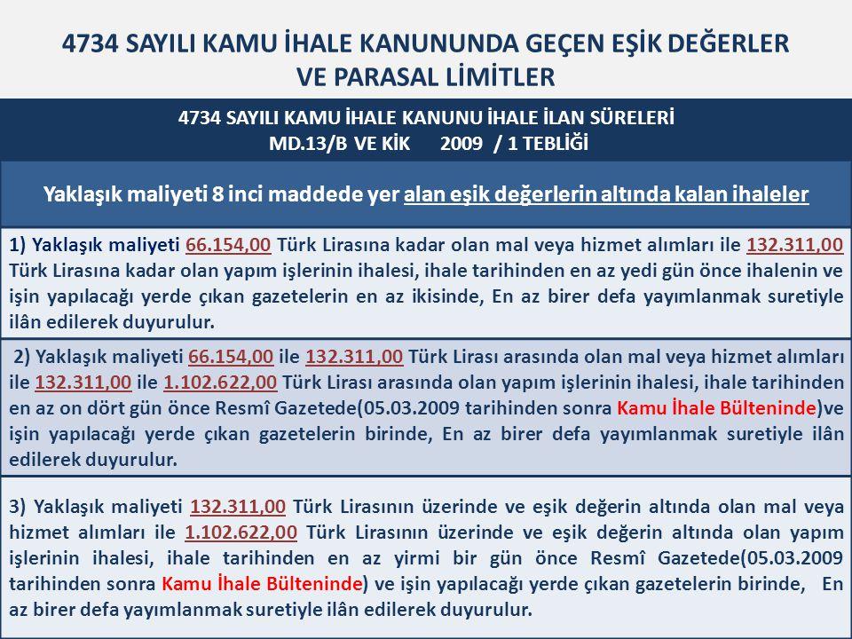 Merkezi Yönetim Bütçe Kanunu E Cetveli 30.Md Aşağıda yer alan her bir alım için; a) Menkul mal alımlarında 15.000 Türk Lirasına, b) Gayrimaddi hak alımlarında 11.000 Türk Lirasına, c) Menkul malların bakım ve onarımlarında 15.000 Türk Lirasına, d) Gayrimenkullerin bakım ve onarımlarında 36.000 Türk Lirasına, kadar olan tutarlar (03) Mal ve Hizmet Alım Giderleri tertiplerinden ödenir.