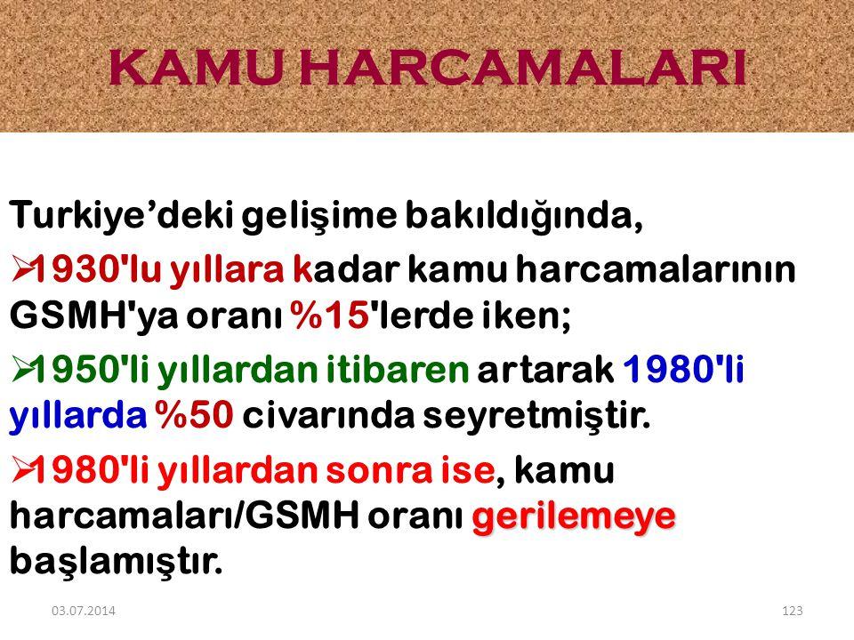 Turkiye'deki geli ş ime bakıldı ğ ında,  1930'lu yıllara kadar kamu harcamalarının GSMH'ya oranı %15'lerde iken;  1950'li yıllardan itibaren artarak