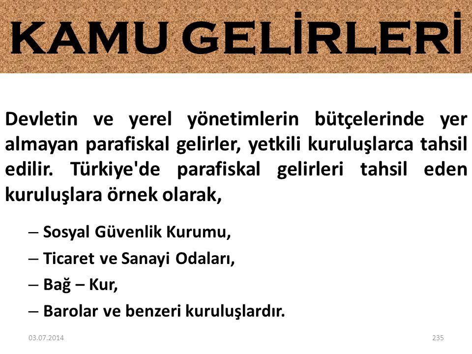 Devletin ve yerel yönetimlerin bütçelerinde yer almayan parafiskal gelirler, yetkili kuruluşlarca tahsil edilir. Türkiye'de parafiskal gelirleri tahsi