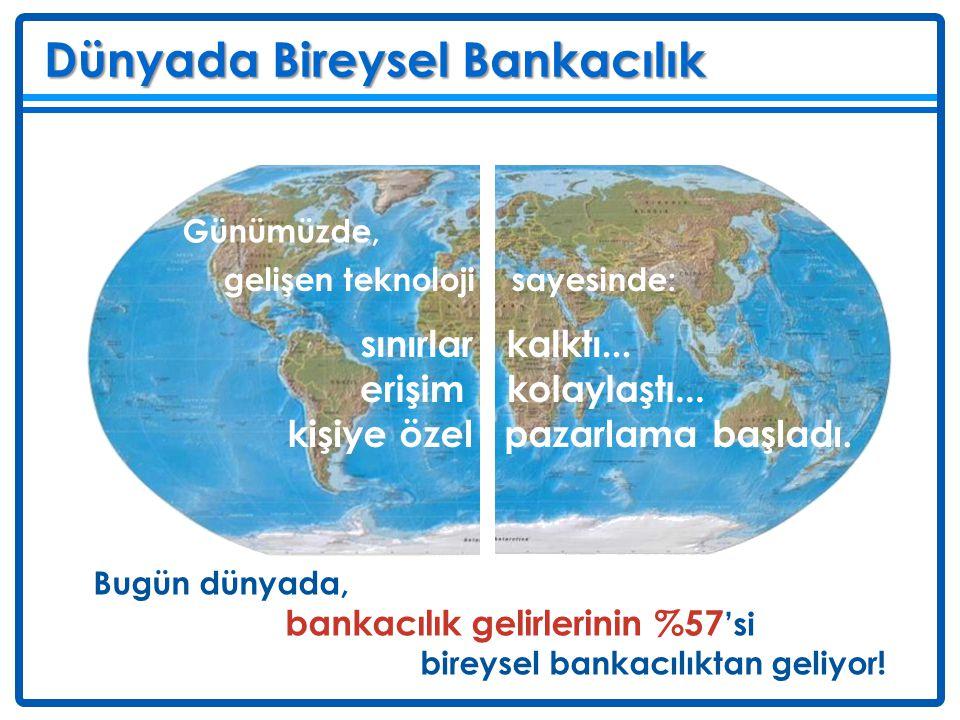 Dünyada Bireysel Bankacılık Deniz Bugün dünyada, bankacılık gelirlerinin %57 'si bireysel bankacılıktan geliyor! Günümüzde, gelişen teknoloji sayesind