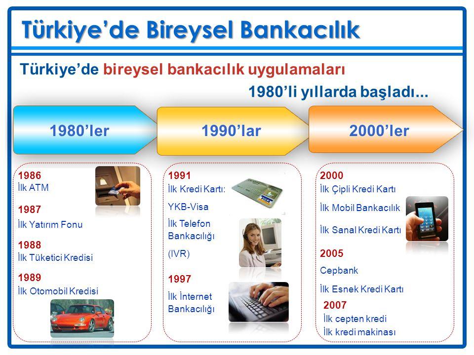 Türkiye'de Bireysel Bankacılık Deniz 1980'ler 1990'lar 2000'ler Türkiye'de bireysel bankacılık uygulamaları 1980'li yıllarda başladı... İlk Telefon Ba