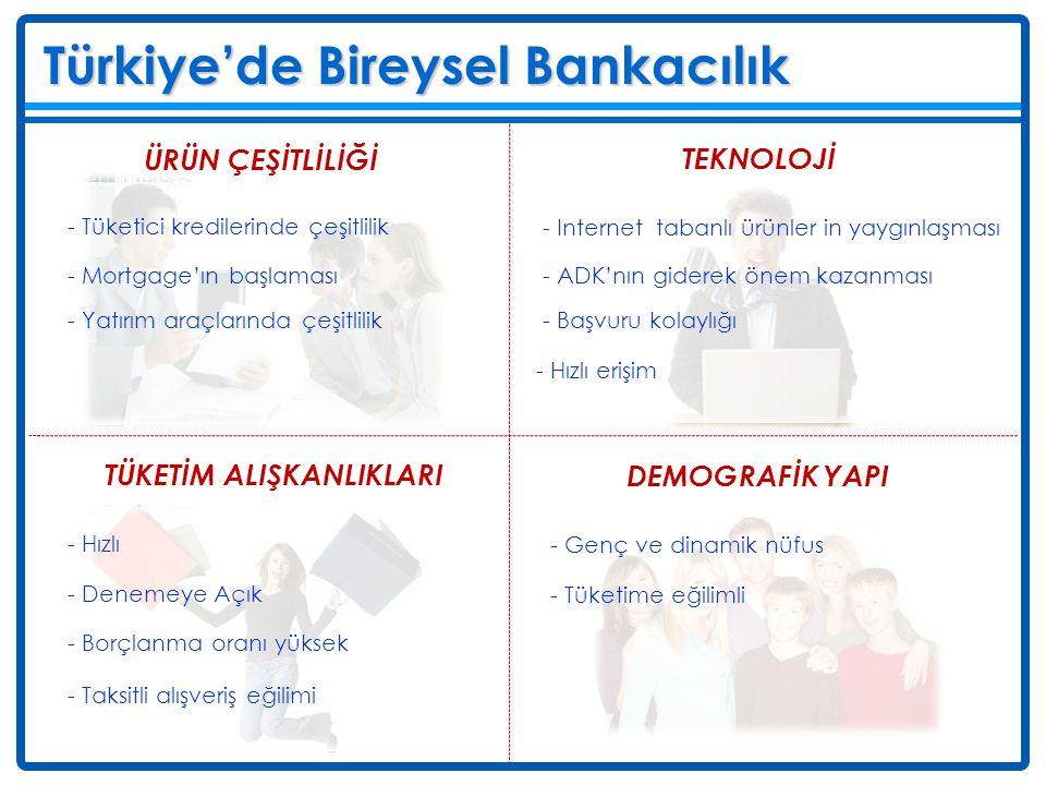 Türkiye'de Bireysel Bankacılık TEKNOLOJİ DEMOGRAFİK YAPI TÜKETİM ALIŞKANLIKLARI ÜRÜN ÇEŞİTLİLİĞİ - Tüketici kredilerinde çeşitlilik - Mortgage'ın başl