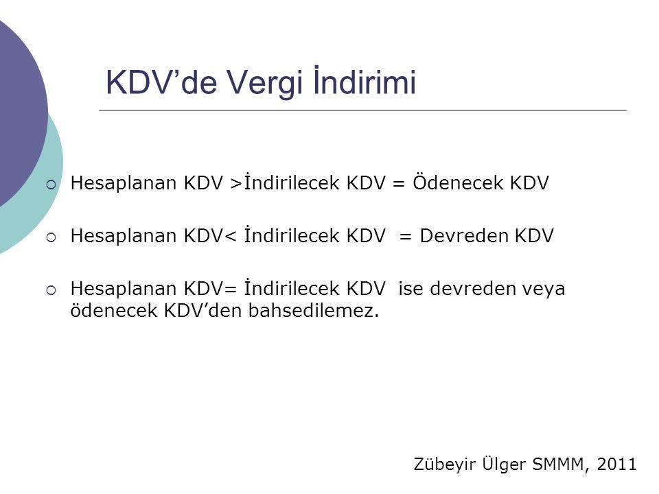 Zübeyir Ülger SMMM, 2011 KDV'de Vergi İndirimi  Hesaplanan KDV >İndirilecek KDV = Ödenecek KDV  Hesaplanan KDV< İndirilecek KDV = Devreden KDV  Hesaplanan KDV= İndirilecek KDV ise devreden veya ödenecek KDV'den bahsedilemez.