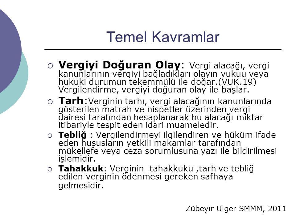 Zübeyir Ülger SMMM, 2011 Temel Kavramlar  Vergiyi Doğuran Olay: Vergi alacağı, vergi kanunlarının vergiyi bağladıkları olayın vukuu veya hukuki durum
