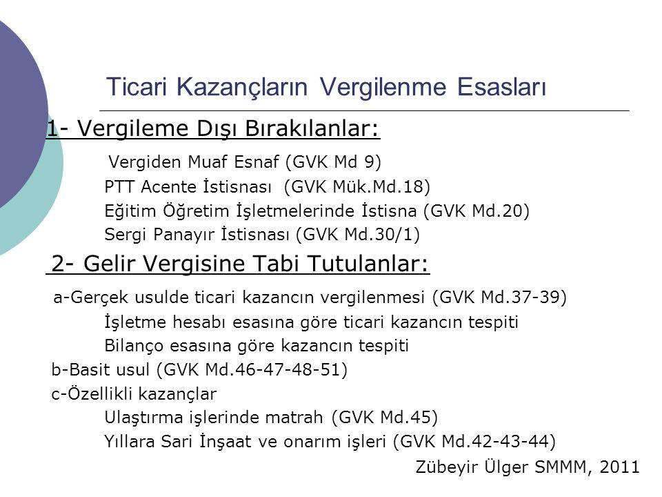 Zübeyir Ülger SMMM, 2011 Ticari Kazançların Vergilenme Esasları 1- Vergileme Dışı Bırakılanlar: Vergiden Muaf Esnaf (GVK Md 9) PTT Acente İstisnası (G