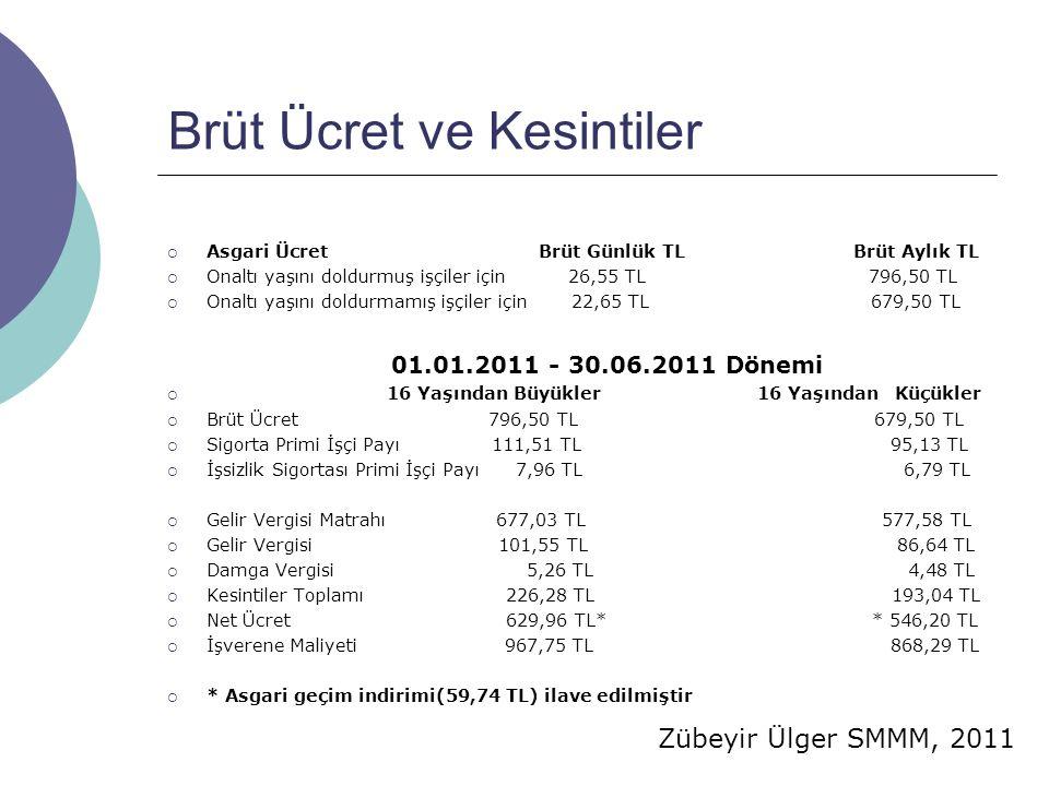 Zübeyir Ülger SMMM, 2011 Brüt Ücret ve Kesintiler  Asgari Ücret Brüt Günlük TL Brüt Aylık TL  Onaltı yaşını doldurmuş işçiler için 26,55 TL 796,50 T