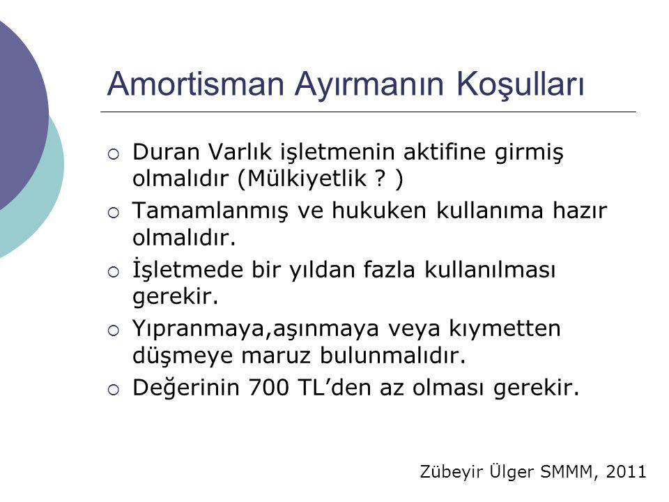 Zübeyir Ülger SMMM, 2011 Amortisman Ayırmanın Koşulları  Duran Varlık işletmenin aktifine girmiş olmalıdır (Mülkiyetlik ? )  Tamamlanmış ve hukuken