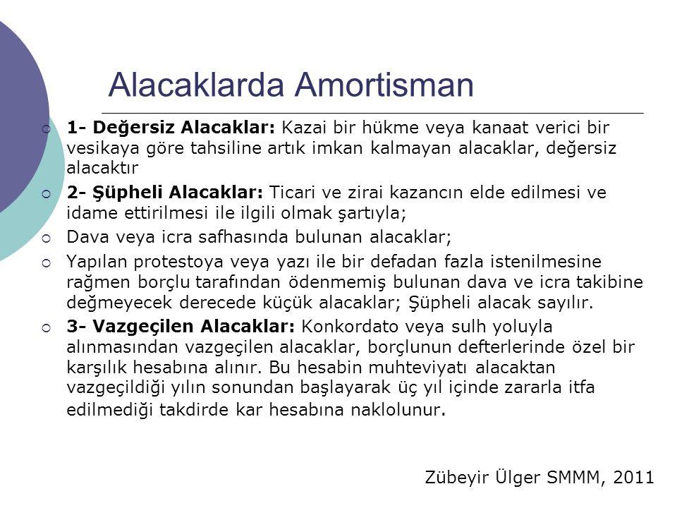 Zübeyir Ülger SMMM, 2011 Alacaklarda Amortisman  1- Değersiz Alacaklar: Kazai bir hükme veya kanaat verici bir vesikaya göre tahsiline artık imkan ka