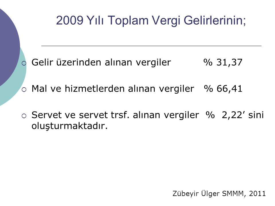 Zübeyir Ülger SMMM, 2011 2009 Yılı Toplam Vergi Gelirlerinin;  Gelir üzerinden alınan vergiler % 31,37  Mal ve hizmetlerden alınan vergiler % 66,41  Servet ve servet trsf.