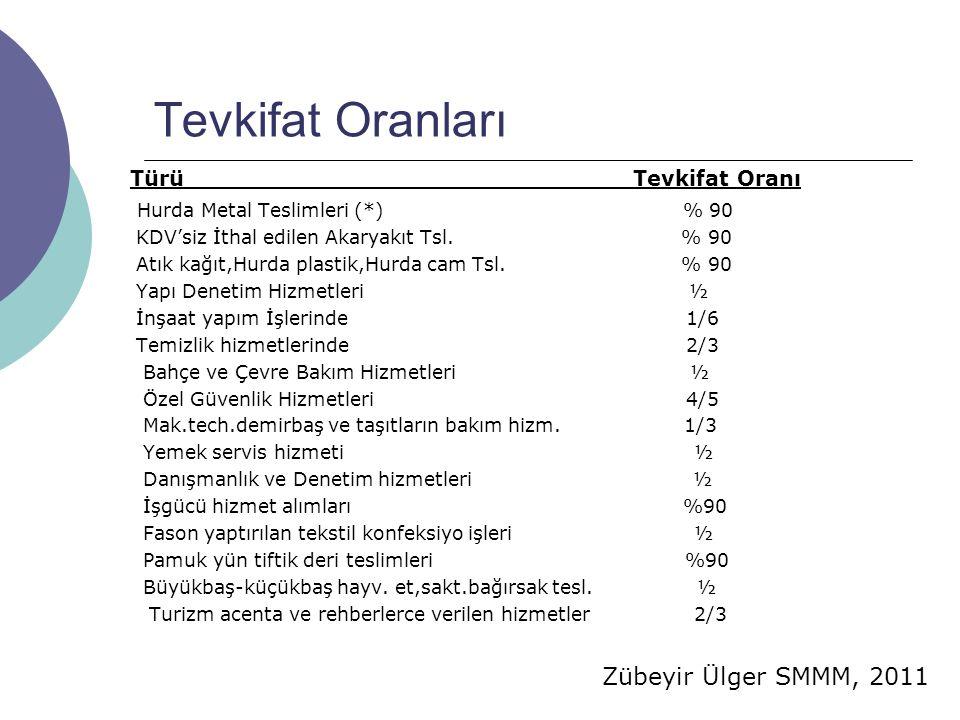 Zübeyir Ülger SMMM, 2011 Tevkifat Oranları Türü Tevkifat Oranı Hurda Metal Teslimleri (*) % 90 KDV'siz İthal edilen Akaryakıt Tsl. % 90 Atık kağıt,Hur