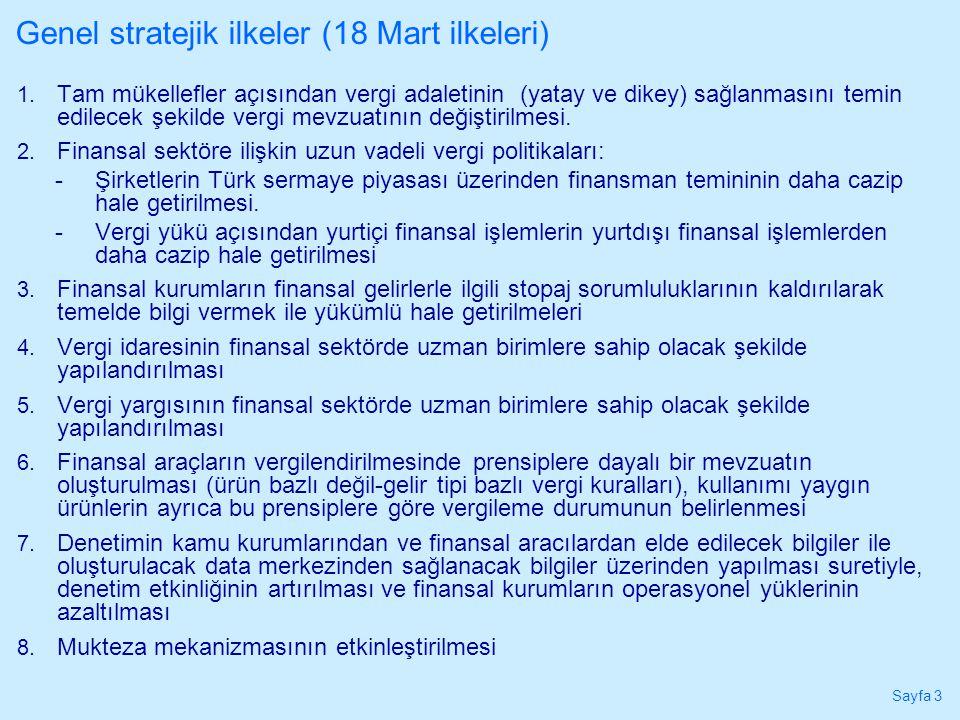 Sayfa 34 Finansal ürünlerin vergilendirilmesi İkincil Öneriler/Ürün Bazında (Geçici 67 inci maddenin kaldırılacağı varsayılmıştır) •TÜREV ÜRÜNLER Türev Ürünlerden Elde Edilen Gelirlerin Sınıflandırılması 3 başlık altına toplanabilir -MSİ niteliğine sahip gelirler - Nakdi sermaye karşılığı elde edilen ve dönemsel getiri sağlayan gelirler (örneğin, dual currency deposit, cash collateralized TRS, cross-currency swap) -Değer artış kazancı niteliğine sahip kazançlar – Bir borsada işlem gören veya organize bir borsada işlem görmemekle birlikte elektronik bir platform üzerinde işlem gören ve şartları önceden belirlenmiş sözleşmeler kullanılmak suretiyle yapılan işlemlerden elde edilen kazançlar -Diğer arızi ticari kazanç – MSİ ve değer artış kazancı niteliğinde olmayanlar (örneğin, tezgahüstü opsiyon primleri, faiz swapı) Dar ve tam mükellef kurumlar için elde edilen gelirler ticari kazanç olarak dikkate alınır ve stopaja tabi tutulmaz.