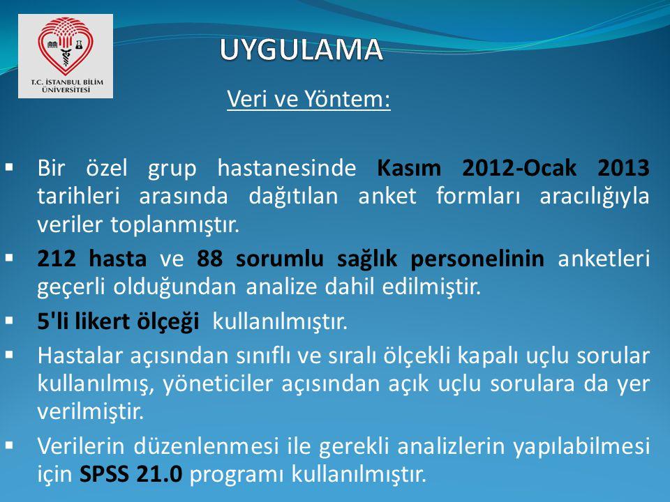 Veri ve Yöntem:  Bir özel grup hastanesinde Kasım 2012-Ocak 2013 tarihleri arasında dağıtılan anket formları aracılığıyla veriler toplanmıştır.  212