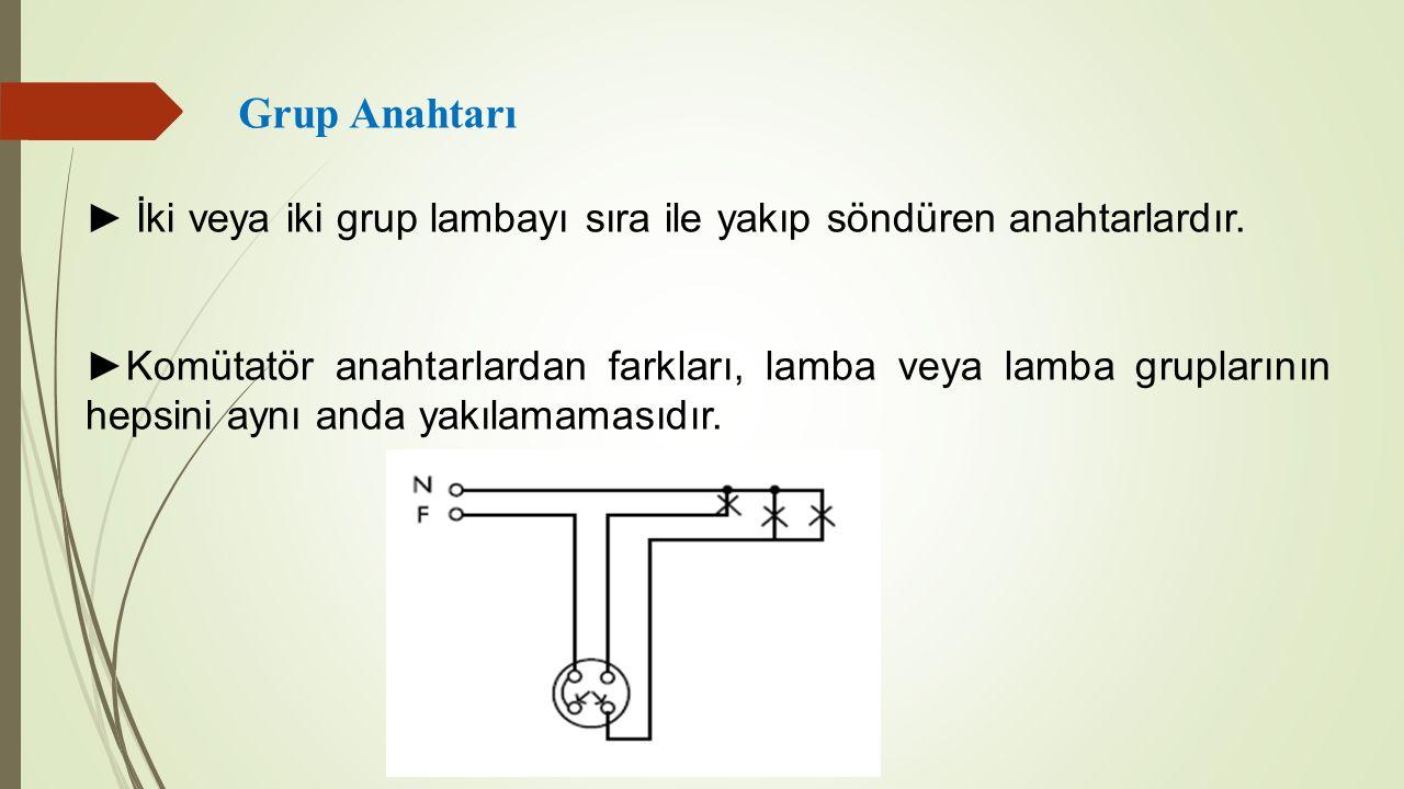 Grup Anahtarı ► İki veya iki grup lambayı sıra ile yakıp söndüren anahtarlardır. ► Komütatör anahtarlardan farkları, lamba veya lamba gruplarının heps