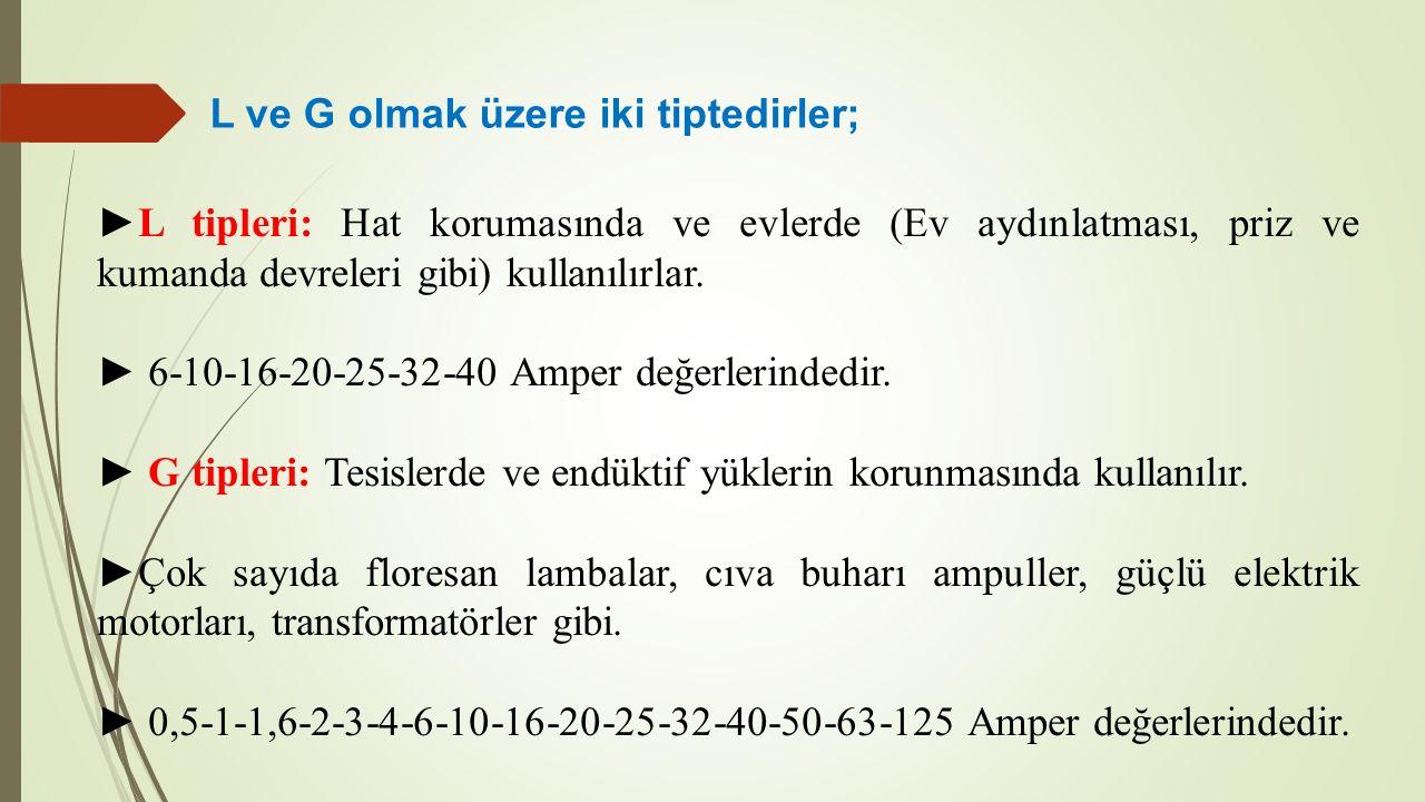 L ve G olmak üzere iki tiptedirler; ►L tipleri: Hat korumasında ve evlerde (Ev aydınlatması, priz ve kumanda devreleri gibi) kullanılırlar.